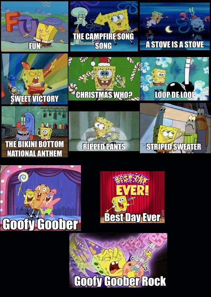 Songs from spongebob that i know word for word. Ehh whatever judge me idc!