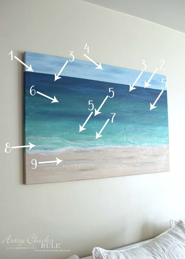 DIY Beach Painting - showing how I painted each color - artsychicksrule