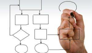 4 tips voor ROI bij implementatie ERP software