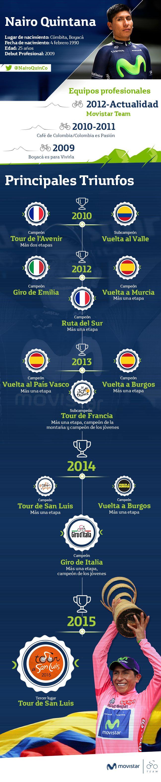 Movistar Team es Colombia