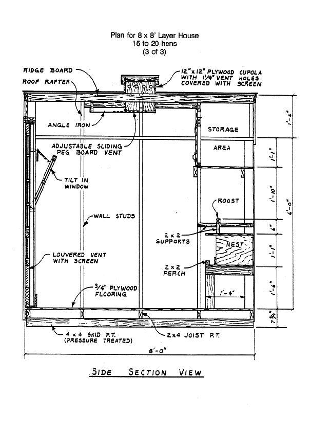 108 best coop building plans images on pinterest chicken coops 8x8 chicken coop plans malvernweather Images