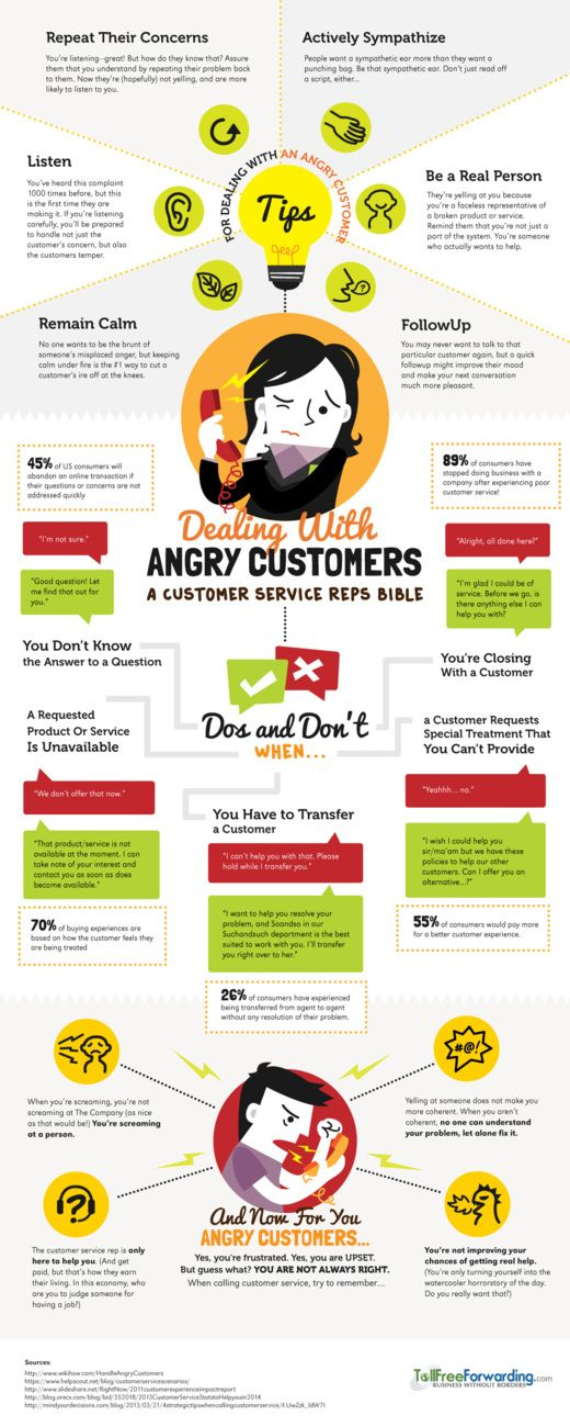 How to deal with angry customer