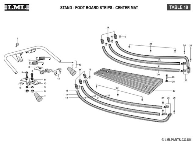 (18) CENTRAL STAND-FOOT STRIPS-CENTER MAT - Tasso LML Scooter Spare Parts
