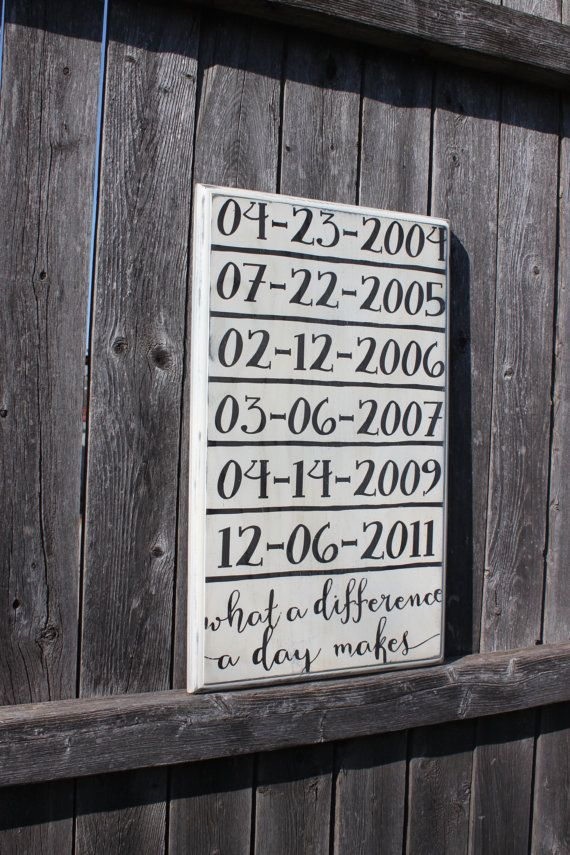 199 best DIY Wood Decor Signs images on Pinterest Diy wood