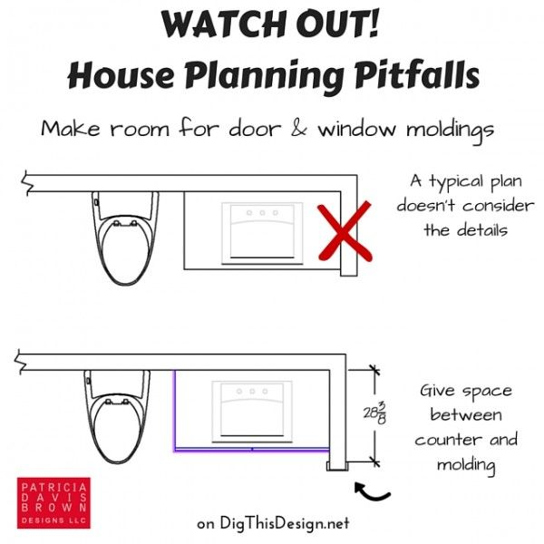 Helpful Tips To Reading House Plans