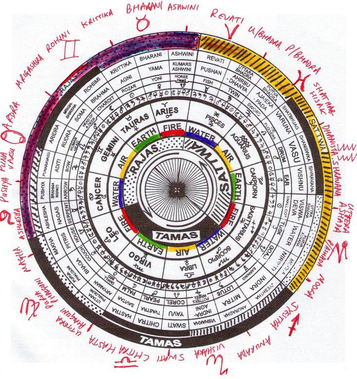 Blog AMLO noticias musica cine television audio video fotos caricaturas ciencia salud astrologia astronomia recetas politica NASA clima huracan humor
