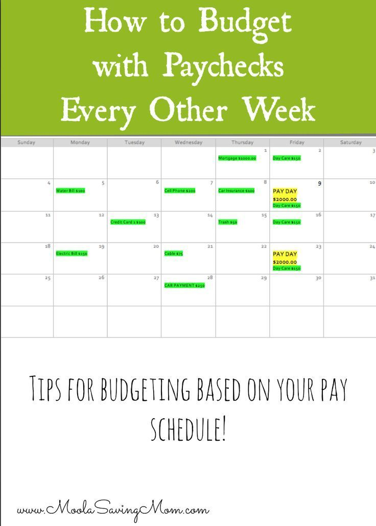 7 best Budgeting images on Pinterest Finance, Money budget and