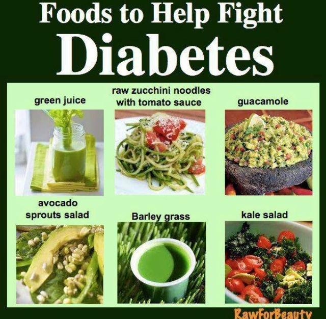 Low Glycemic Foods Intuitive Eating