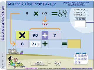 Multiplicación por partes. Propiedad Distributiva
