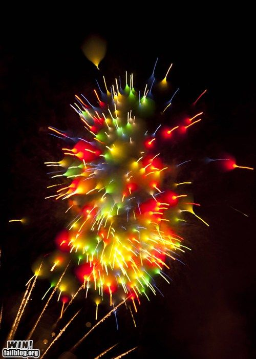 Amazing Fireworks Photo using Long Exposure