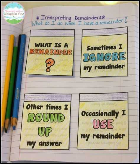 I'm popping in today to share some long division activities and anchor charts that have been sitting  since December just waiting to be post...