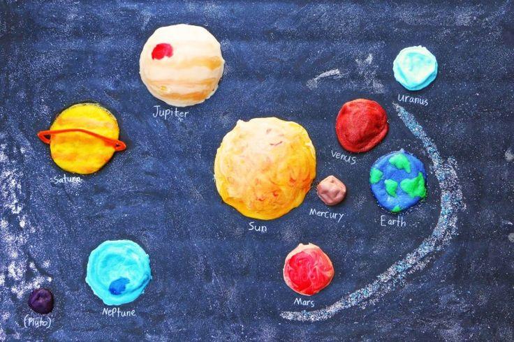 Современные названия 5 из планет пришли к нам с древнегреческой и древнеримской мифологии: Меркурий, Венера, Марс, Юпитер и Сатурн наблюдались человеком на протяжении всей истории. Еще первые народы в Египте и Месопотамии положили традицию называть небесные светила по имени божеств своего пантеона.