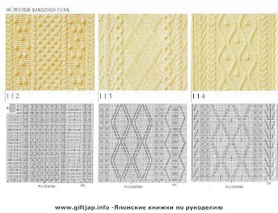 1000+ images about irish knitting on Pinterest Irish, Yarns and Knight