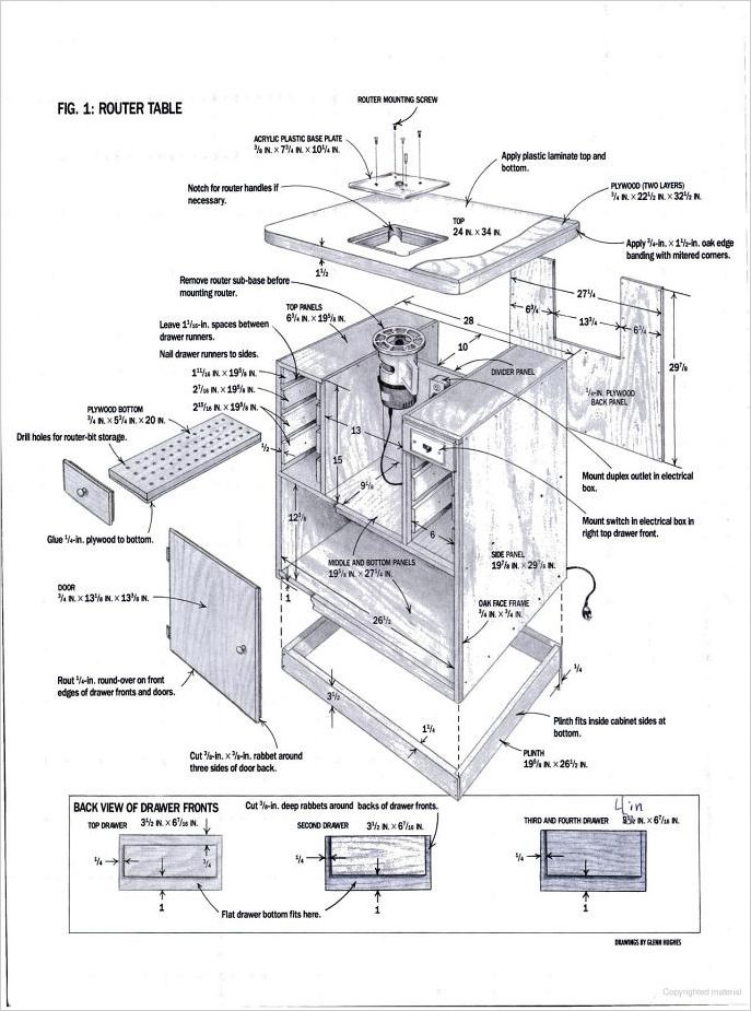 Woodworking plans Kreg Router Table Plans free download
