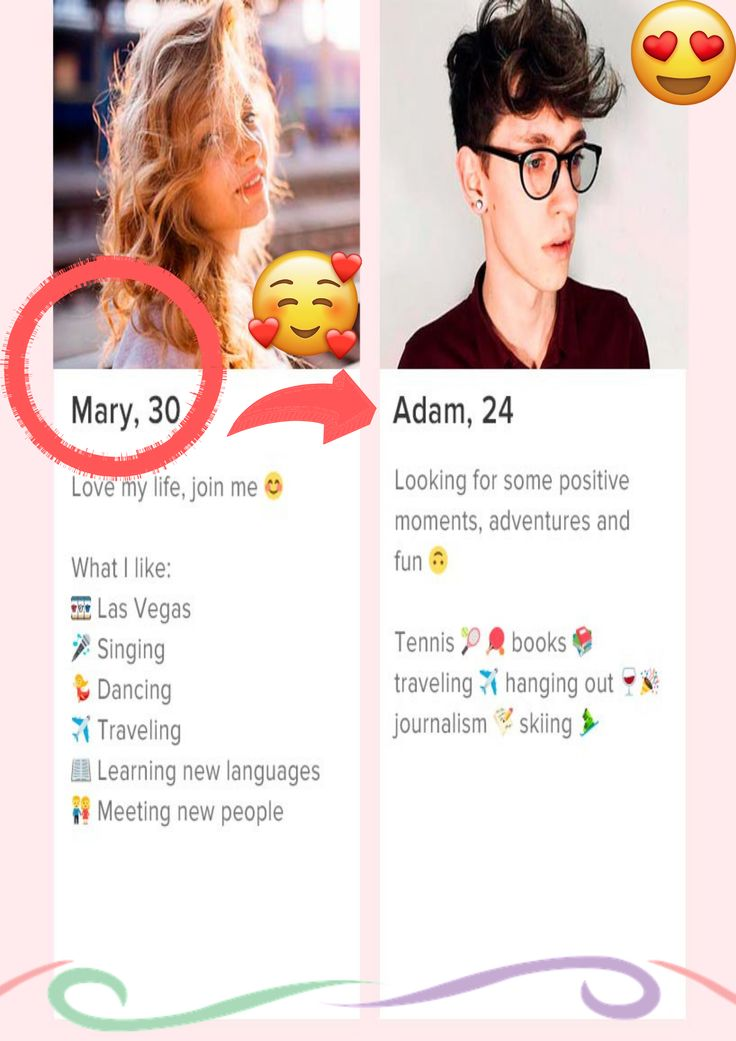 Quiz: Discover Your Perfect Match By Creating A Tinder