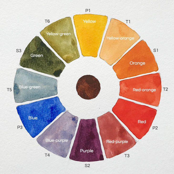 How To Make A 12 Color Watercolor Wheel With Images Color