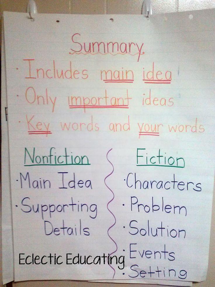 learnzillion writing a summary anchor