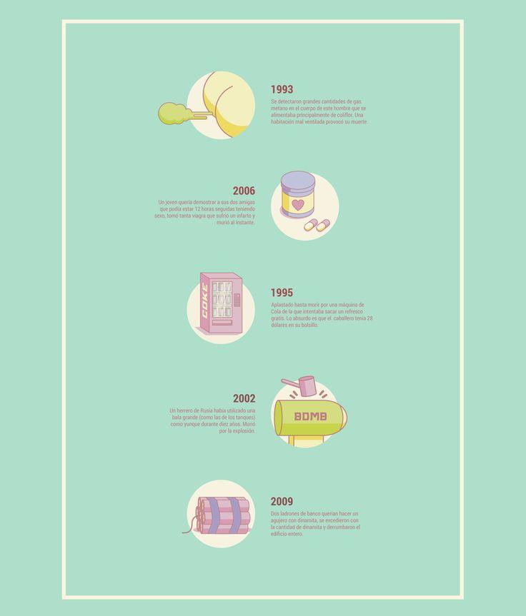 Infografía: Premios Darwin 2