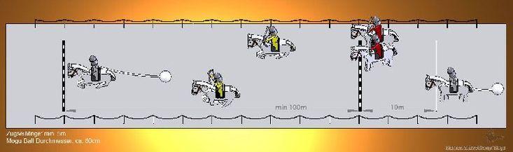 """MOGU (Coréen) - Vidéo    Un terrain de +/- 100 m  Un cheval tir un ballon cible, le Mogu (c'est également le nom de cette discipline).  Une équipe de deux se lance à sa poursuite et tire un max de """"blunt"""" sur la cible."""