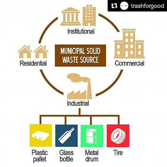"""#Repost @trashforgood (@get_repost) ・・・ """"Municipal"""" means those things that comes from a city use. There are many sources of municipal solid waste, here we are focusing on the most dominant industrial municipal solid waste around.  #trashforinterior #rethink #reuse #metaldrum #plasticpallet #glassbottle #tire #sustainableinteriordesign #sustainable #infographic #Indonesia #municipalsolidwaste #IndonesiaGoGreen #iGoGreen"""