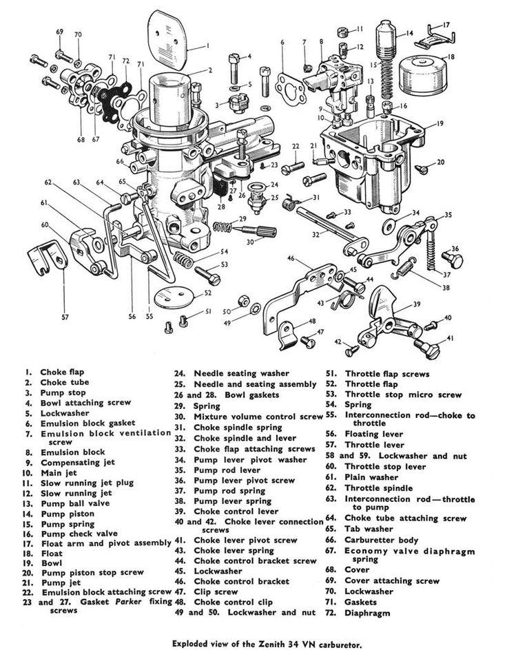 Despiece+Carburador+Zenith+34+VN.jpg (800×1044)