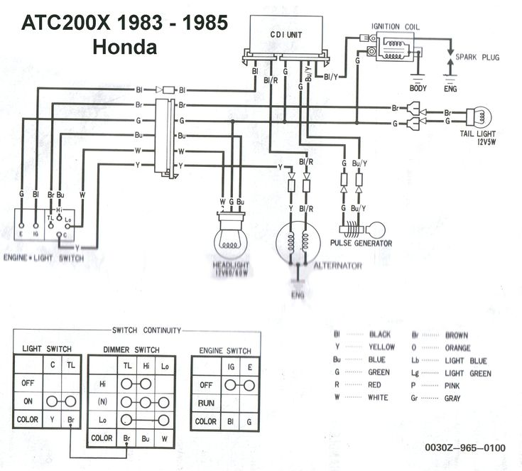 DIAGRAM] Ford Factory Stereo Wiring Diagram 1985 FULL Version HD Quality Diagram  1985 - LOCALNEWSONCABLE.NIBERMA.FRlocalnewsoncable.niberma.fr