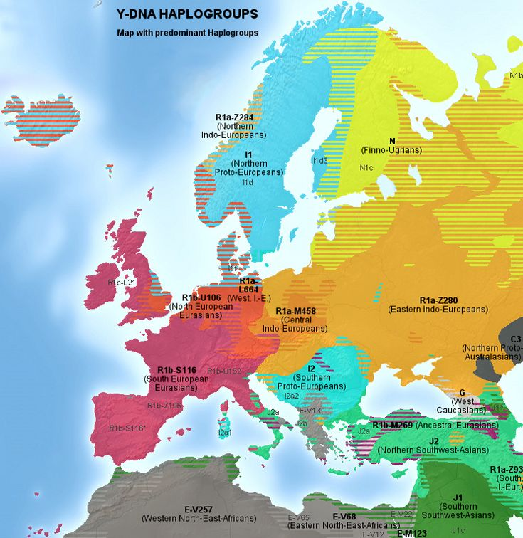 "A map of Europe showing predominate genetic haplogroup types. Notice that the ""Germans"" (in orange) are all either in Germany (and other parts of Central Europe) or Southeast England, and the ""Celts"" (in bright pink) range all the way from Spain, Switzerland and Italy, to France, to Belgium, the Netherlands, to Ireland, Scotland and Wales. And even part of present day Germany as well."