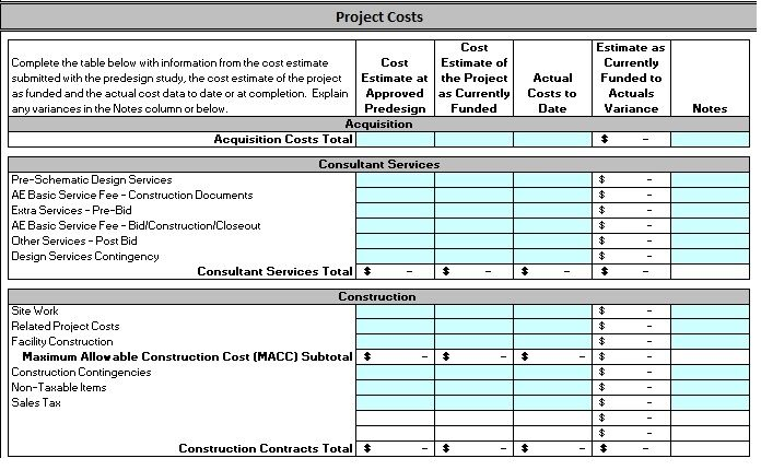 Project Status Report Template Excel Free Download Project Status Report Report Template Templates