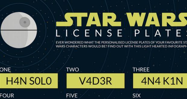 art  star wars vanity plate infographic quiz