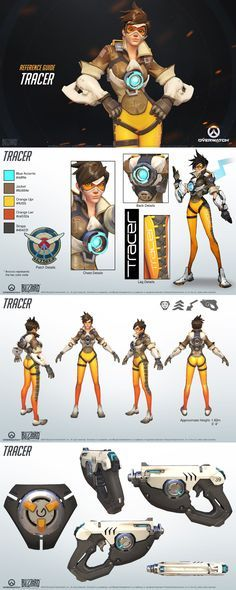 Tracer reference guide #cosplay #costume #game #ow #overwatch