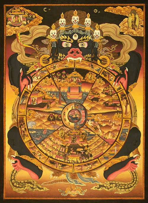 The Wheel of Life: A Buddhist Model of the Neurotic Mind. According to Buddhism, suffering can also be based on how you interact with others in relationship to the wheel of life.