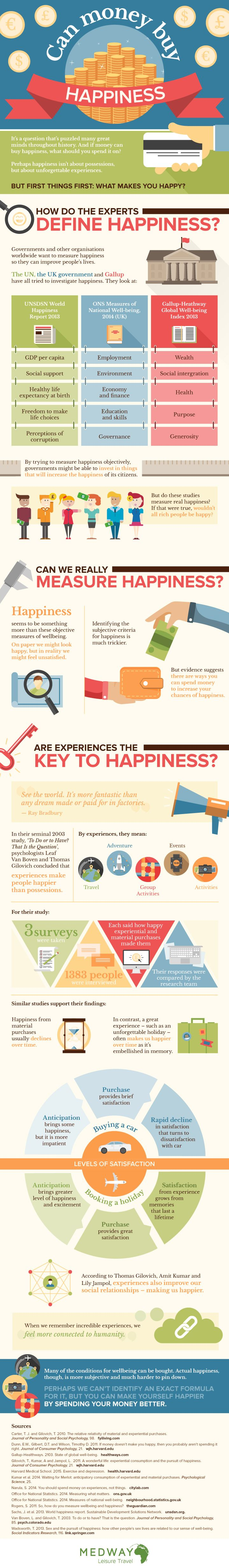 can-money-buy-happiness