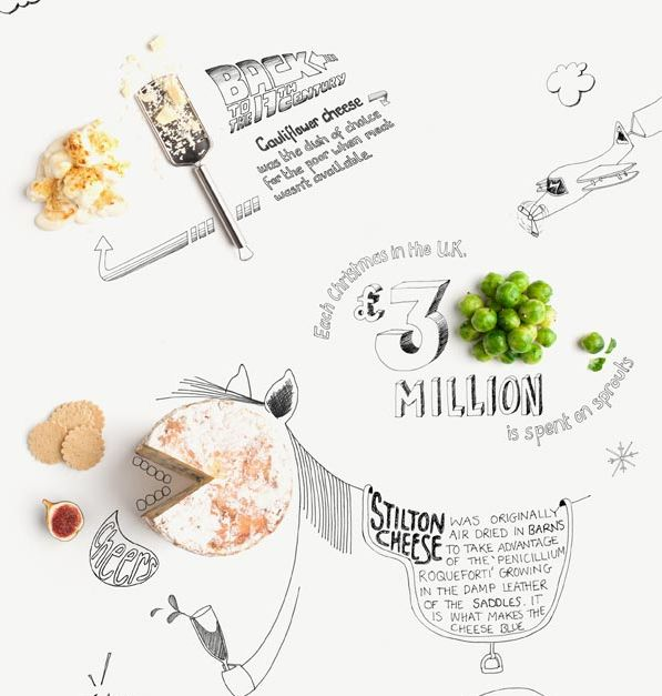 Illustrative type mixed with photography. Great food design combo.