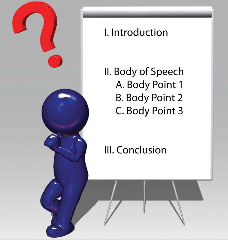body of speech A statement in the body of the speech that summarizes the speaker's preceding points or point -clarify and reinforce ideas 3 basic parts of a speech intro, body.