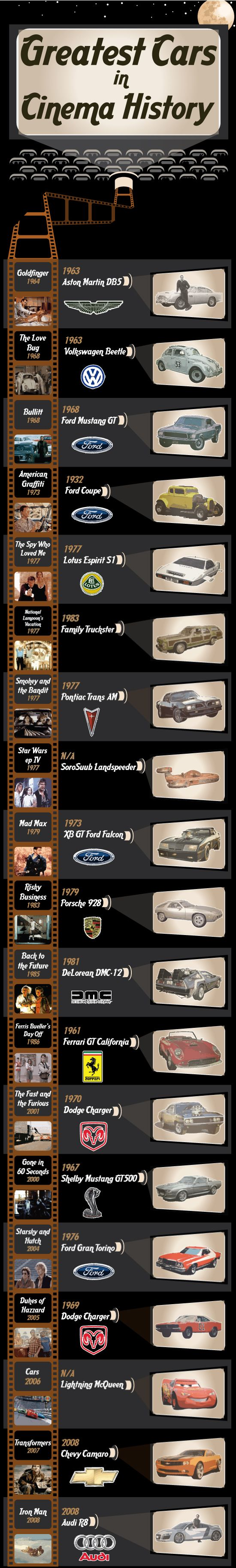 Greatest Cars in Cinema History [Infographic] via @Edmund Li Li Spencer