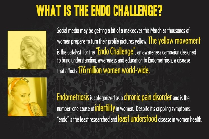 "Turn Me Yellow is the catalyst for the ""Endo Challenge"", an awareness campaign designed to bring understanding, awareness and education to Endometriosis."