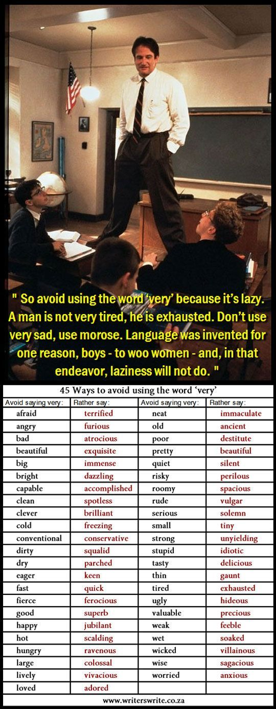 """""""Avoid using the word 'very' because it's lazy."""" Okay, guilty as charged. You can't accuse me though for not trying his best to use big words when writing a piece for Atchuup. And I love a variety of lofty-sounding words because… it's cute. Source: writerswrite.co.za / H/T: shawnachen.wordpress.com"""
