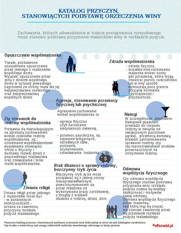 Brak zamkniętego katalogu przyczyn stanowiących podstawę orzeczenia winy jest powodem, że przedstawione zostały jedynie przykładowe zachowania i najczęściej zachodzące przyczyny rozkładu pożycia małżeńskiego. Do przyczyn uzasadniających winę małżonka zalicza się nałogi - alkoholizm, zdradę, agresję - przemoc fizyczna i psychiczna, zły stosunek do rodziny współmałżonka lub dzieci małżonka z poprzedniego związku, odmowę współżycia fizycznego, brak dbałości o sprawy rodzinne i bezczynny tryb…