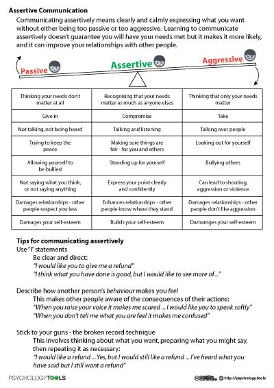 Assertive communication worksheets http://psychology.tools/assertive-communication.html                                                                                                                                                                                 More