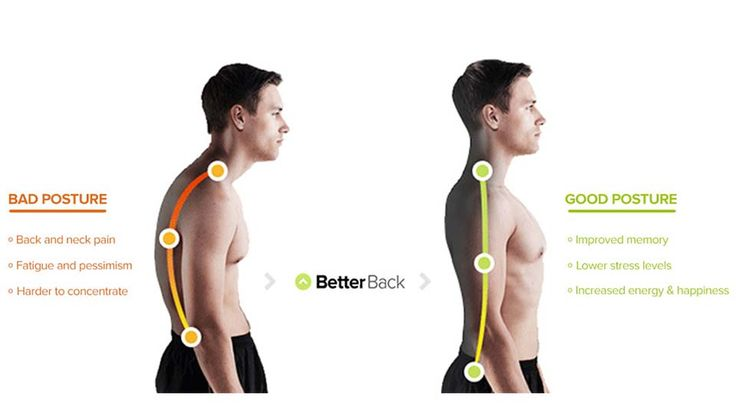 BetterBack: Good Posture & Ease Back Pain  #healthy #gadgets #useful #coolsutff