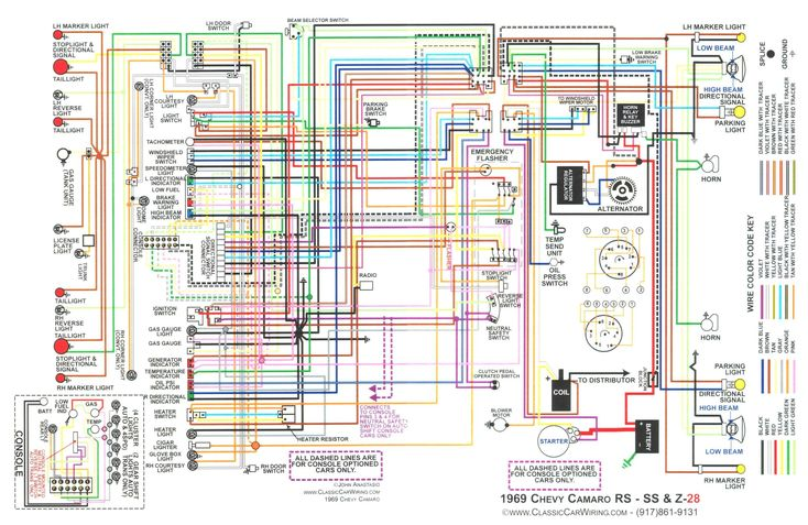 16 1969 camaro engine wiring diagram  camaro camaro