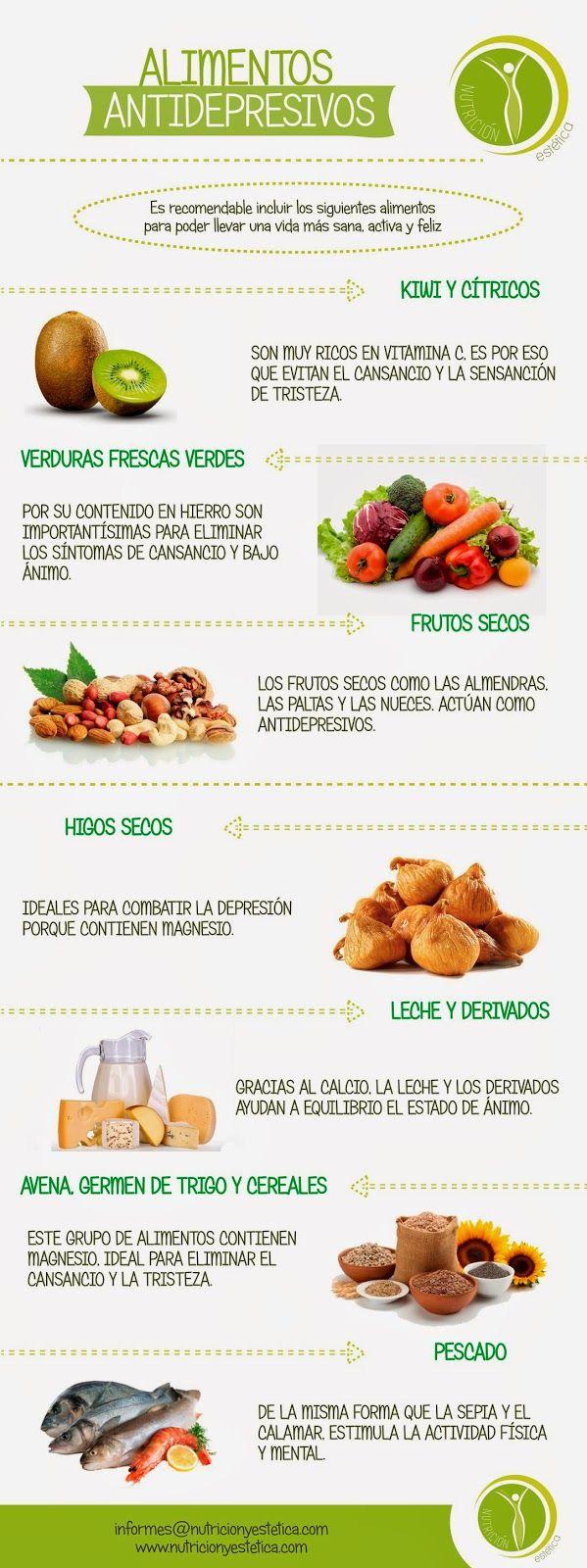 Nutricion Estetica: ALIMENTOS ANTIDEPRESIVOS. NUTRICIONISTA LIMA