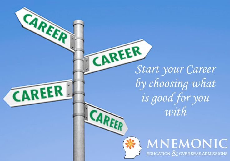Mnemonic Education is an established institute for career Guidance Counselor. It provides career assessment, profile building, tips for writing unique college essays, SOP and LOR.