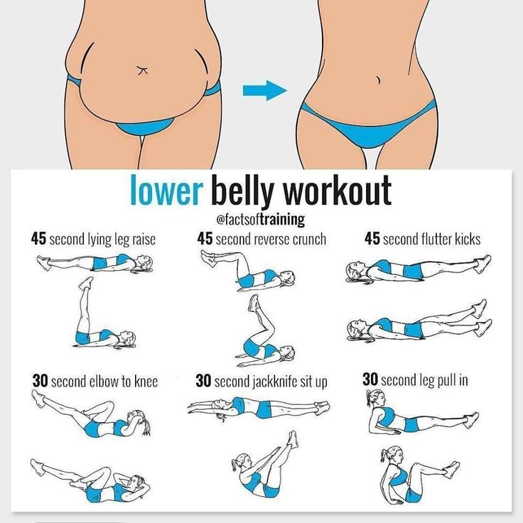 Lower belly workout https://www.musclesaurus.com/flat-stomach-exercises/