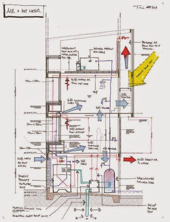 electrical system design for high rise building pdf