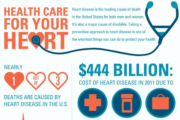 Heart Care for Your Heart
