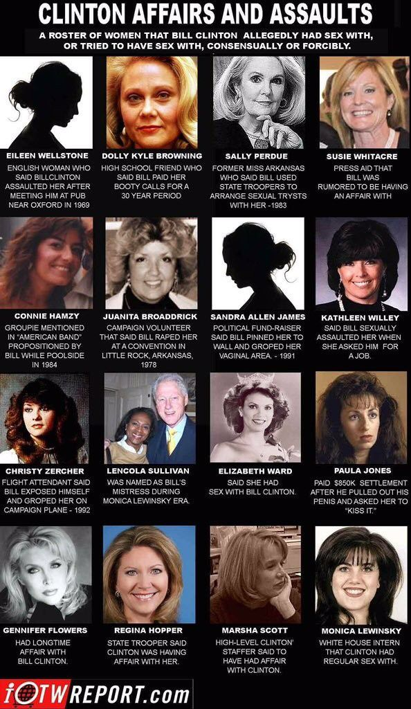 But Hillary cares about women's rights...unless her husband is the one violating them.