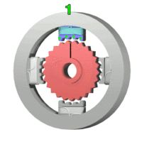 Stepper motor A stepper motor (or step motor) is a brushless DC electric motor that divides a full rotation into a number of equal steps.