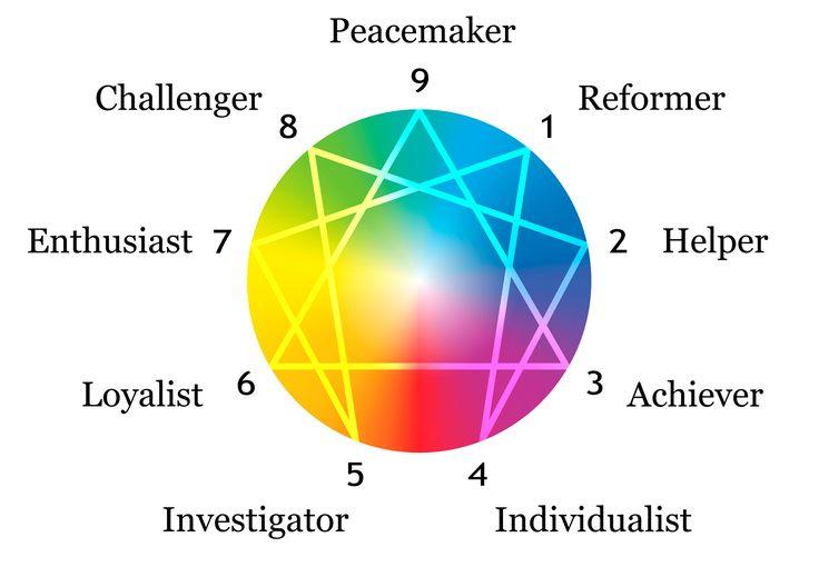Ce legătură există între personalitatea și deciziile noastre? :)  https://issuu.com/performance-rau/docs/nr-53-iunie-sept-2016/32