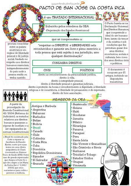 ENTENDEU DIREITO OU QUER QUE DESENHE  ???: Pacto de San Jose da Costa Rica - Direitos Humanos...